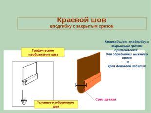 Краевой шов вподгибку с закрытым срезом Условное изображение шва Краевой шов