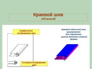 Краевой шов обтачной Условное изображение шва Краевой обтачной шов применяет