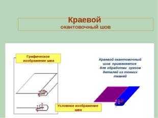 Краевой окантовочный шов Условное изображение шва Краевой окантовочный шов пр