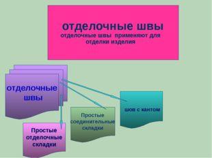 отделочные швы отделочные швы применяют для отделки изделия отделочные швы ш
