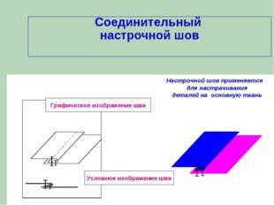 Графическое изображение шва Соединительный настрочной шов Условное изображени