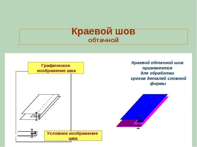 Краевой шов обтачной Условное изображение шва Краевой обтачной шов применяет...