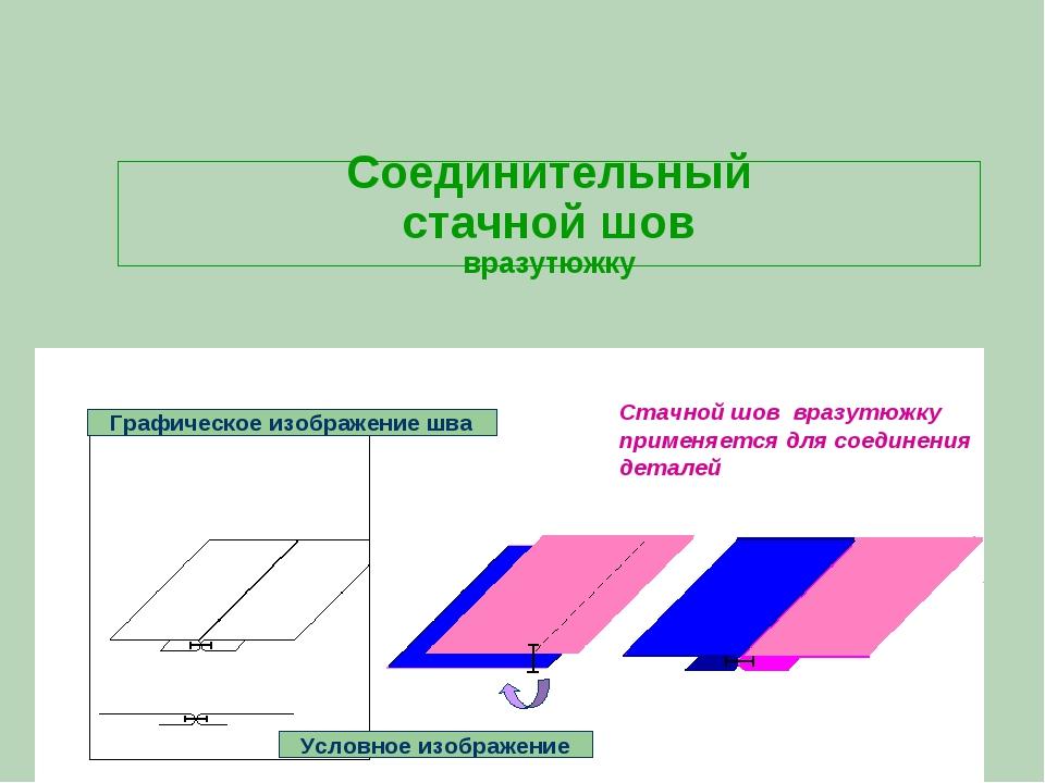 Соединительный стачной шов вразутюжку Графическое изображение шва Условное из...