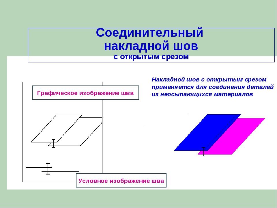 Соединительный накладной шов с открытым срезом Графическое изображение шва У...