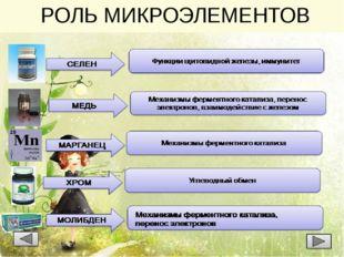 РОЛЬ МИКРОЭЛЕМЕНТОВ