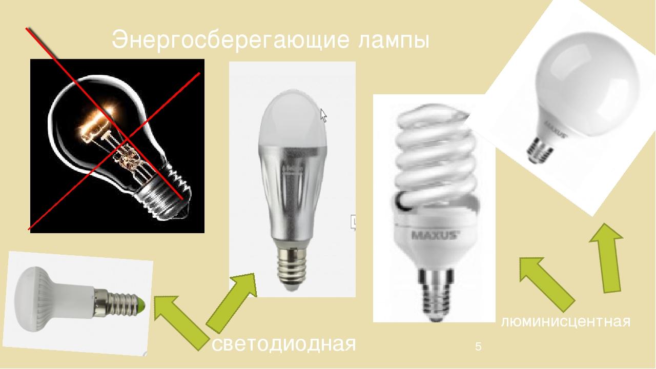 Энергосберегающие лампы светодиодная люминисцентная