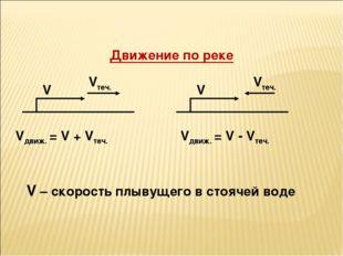 Движение по реке V V Vтеч. Vтеч. Vдвиж. = V + Vтеч. Vдвиж. = V - Vтеч. V – ск