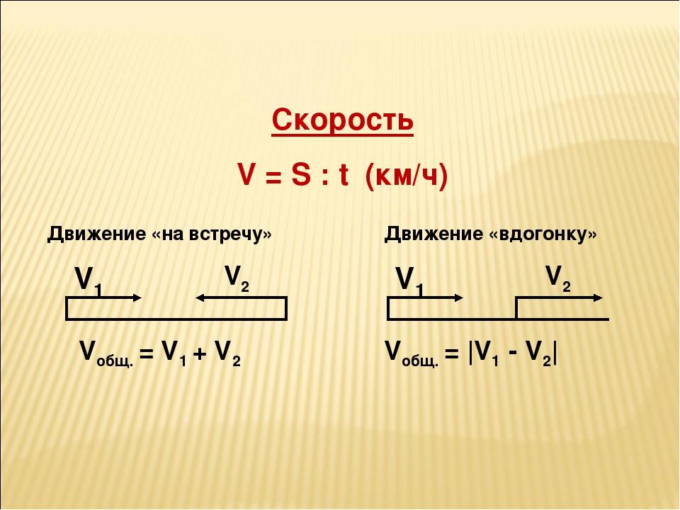 Скорость V = S : t (км/ч) V1 V1 V2 V2 Vобщ. = V1 + V2 Vобщ. = |V1 - V2| Движ...