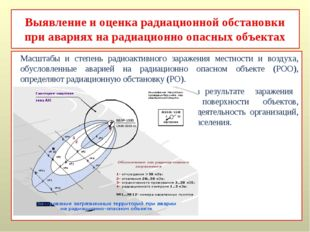 Выявление и оценка радиационной обстановки при авариях на радиационно опасных