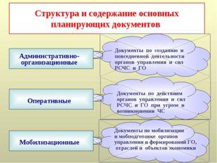 Структура и содержание основных планирующих документов