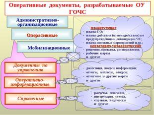 Оперативные документы, разрабатываемые ОУ ГОЧС