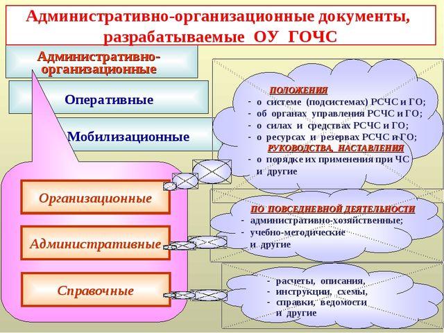 Административно-организационные документы, разрабатываемые ОУ ГОЧС