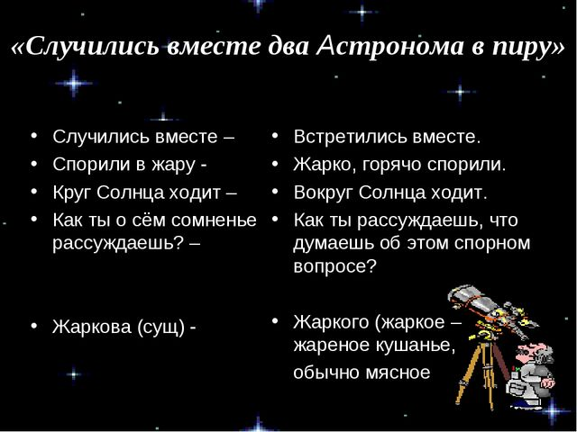 «Случились вместе два Астронома в пиру» Случились вместе – Спорили в жару - К...