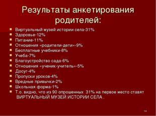 * Результаты анкетирования родителей: Виртуальный музей истории села-31% Здор
