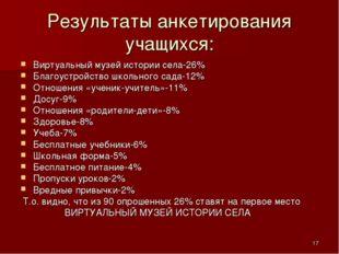 * Результаты анкетирования учащихся: Виртуальный музей истории села-26% Благо