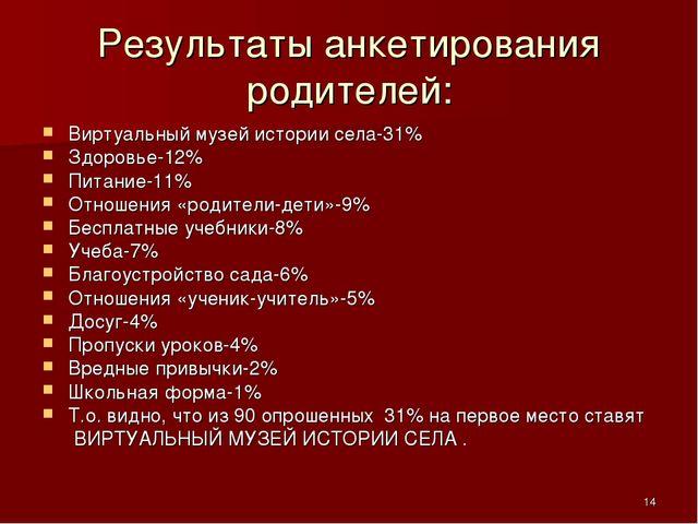 * Результаты анкетирования родителей: Виртуальный музей истории села-31% Здор...