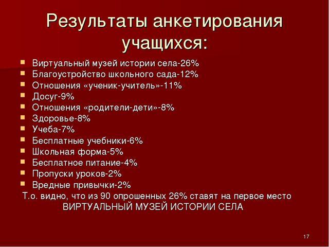 * Результаты анкетирования учащихся: Виртуальный музей истории села-26% Благо...