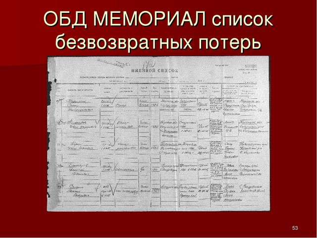 ОБД МЕМОРИАЛ список безвозвратных потерь *
