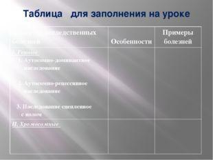 Таблица для заполнения на уроке Характер наследственных болезней Особенности