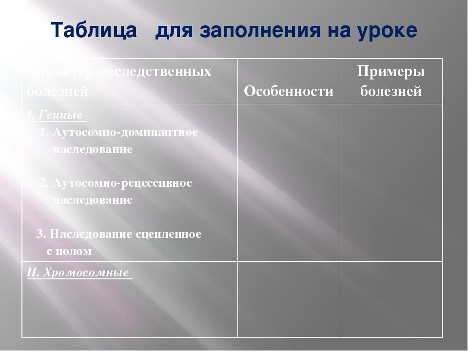 Таблица для заполнения на уроке Характер наследственных болезней Особенности...