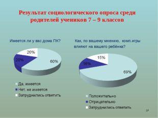 Результат социологического опроса среди родителей учеников 7 – 9 классов Имее