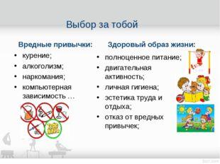 Вредные привычки: курение; алкоголизм; наркомания; компьютерная зависимость …