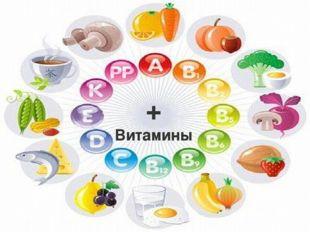 + Витамины