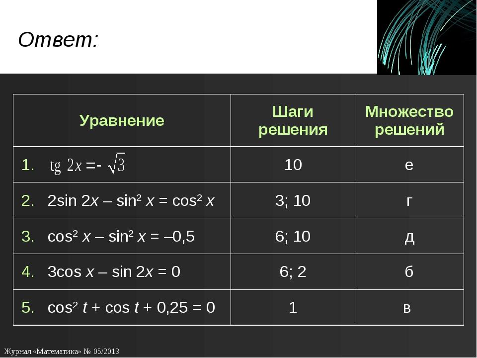 Ответ: УравнениеШаги решенияМножество решений 1.10е 2.2sin2x – sin2x...