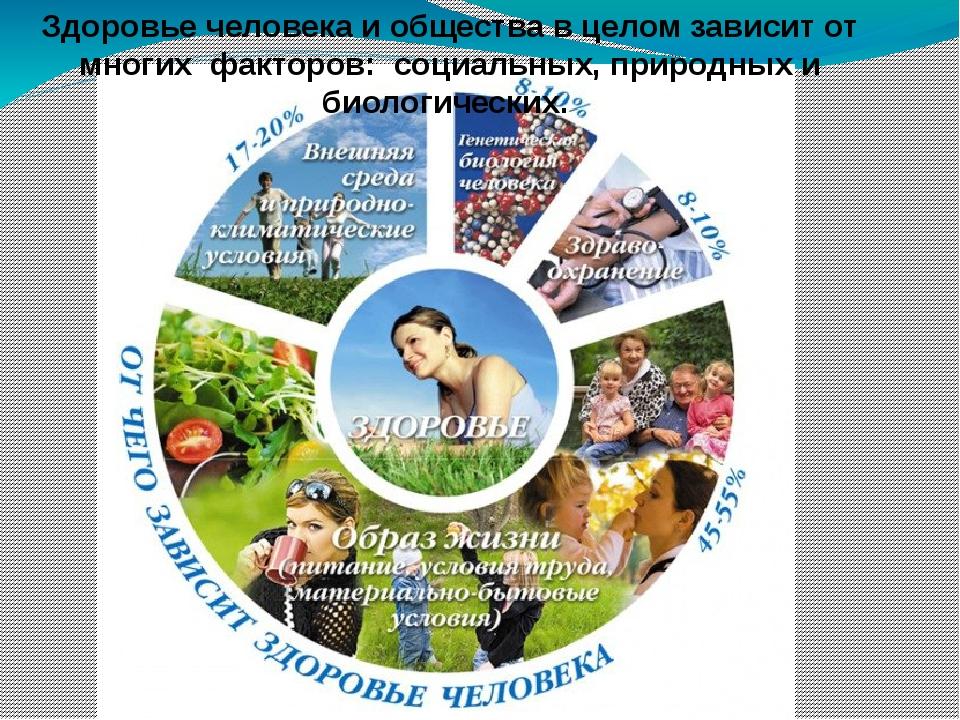 Здоровье человека и общества в целом зависит от многих факторов: социальных,...