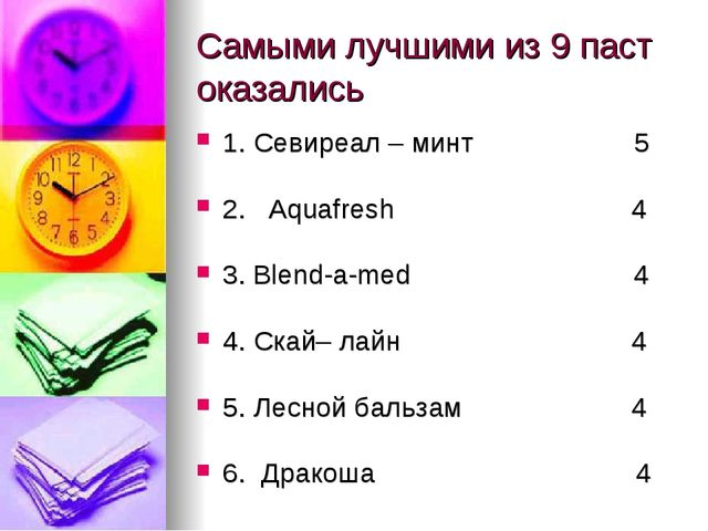 Самыми лучшими из 9 паст оказались 1. Севиреал – минт 5 2. Aquafresh 4 3. Ble...
