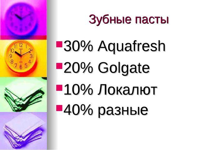 Зубные пасты 30% Aquafresh 20% Golgate 10% Локалют 40% разные