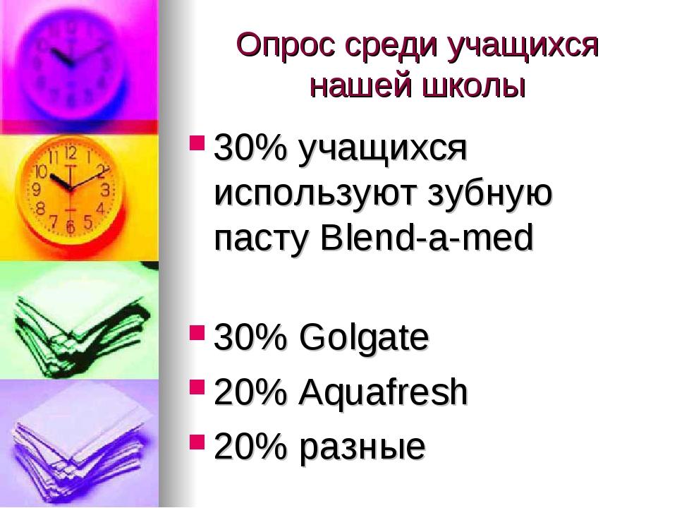 Опрос среди учащихся нашей школы 30% учащихся используют зубную пасту Blend-a...