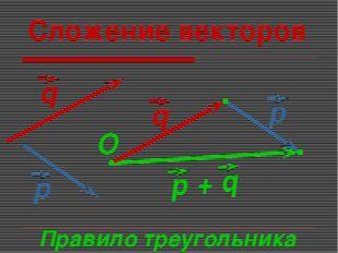 Сложение векторов Правило треугольника O