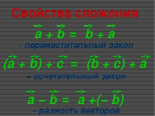 Свойства сложения − переместительный закон − сочетательный закон − разность в