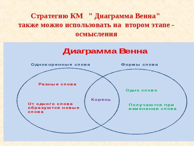"""Стратегию КМ """" Диаграмма Венна"""" также можно использовать на втором этапе..."""