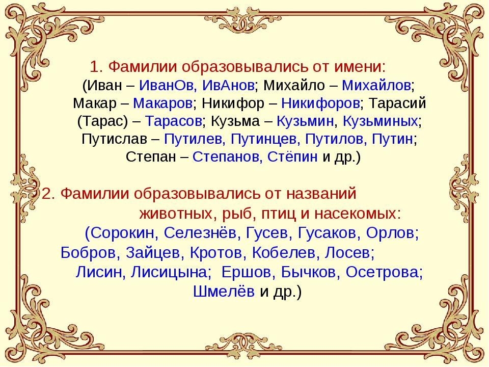 1. Фамилии образовывались от имени: (Иван – ИванОв, ИвАнов; Михайло – Михайло...