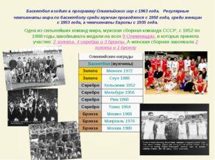 Баскетбол входит в программу Олимпийских игр с 1963 года. Регулярные чемпиона