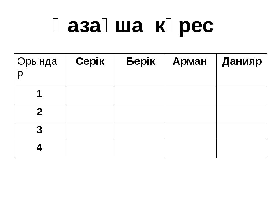 Қазақша күрес Орындар Серік Берік Арман Данияр 1 2 3 4