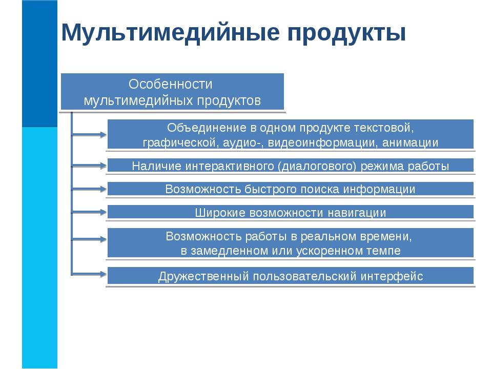 Объединение в одном продукте текстовой, графической, аудио-, видеоинформации,...