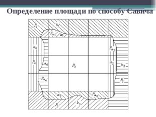 Определение площади по способу Савича