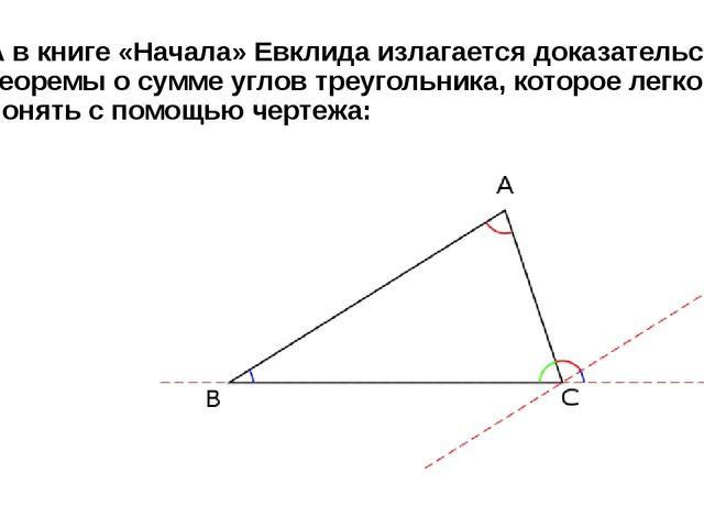 А в книге «Начала» Евклида излагается доказательство теоремы о сумме углов тр...