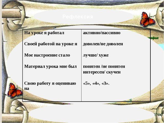 Рефлексия  На уроке я работал Своей работой на уроке я Мое настроение стало...