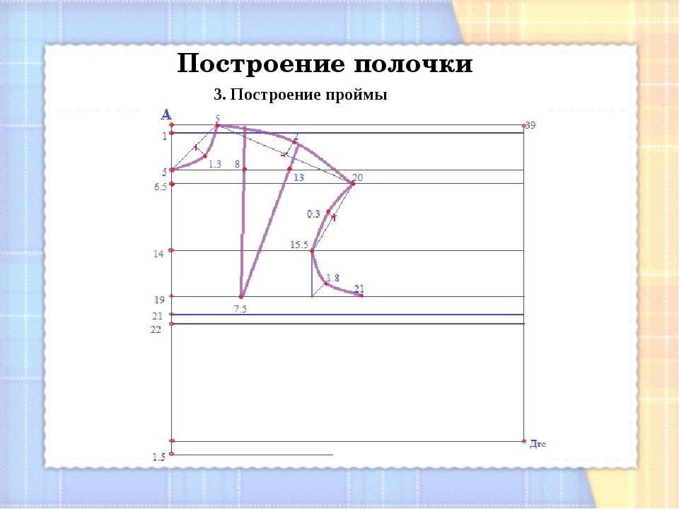 3. Построение проймы Построение полочки