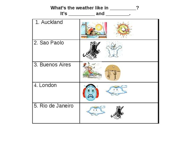 What's the weather like in __________? It's __________ and _________. 1. Auck...