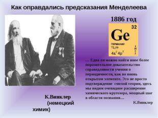 Как оправдались предсказания Менделеева К.Винклер (немецкий химик) 1886 год …