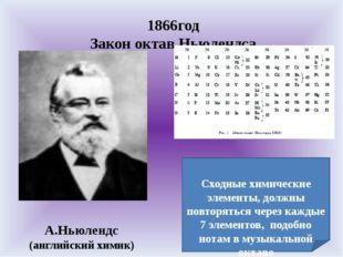 1866год Закон октав Ньюлендса А.Ньюлендс (английский химик) Сходные химически