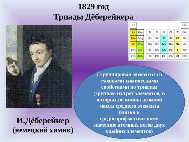1829 год Триады Дёберейнера И.Дёберейнер (немецкий химик) Сгруппировал элемен...