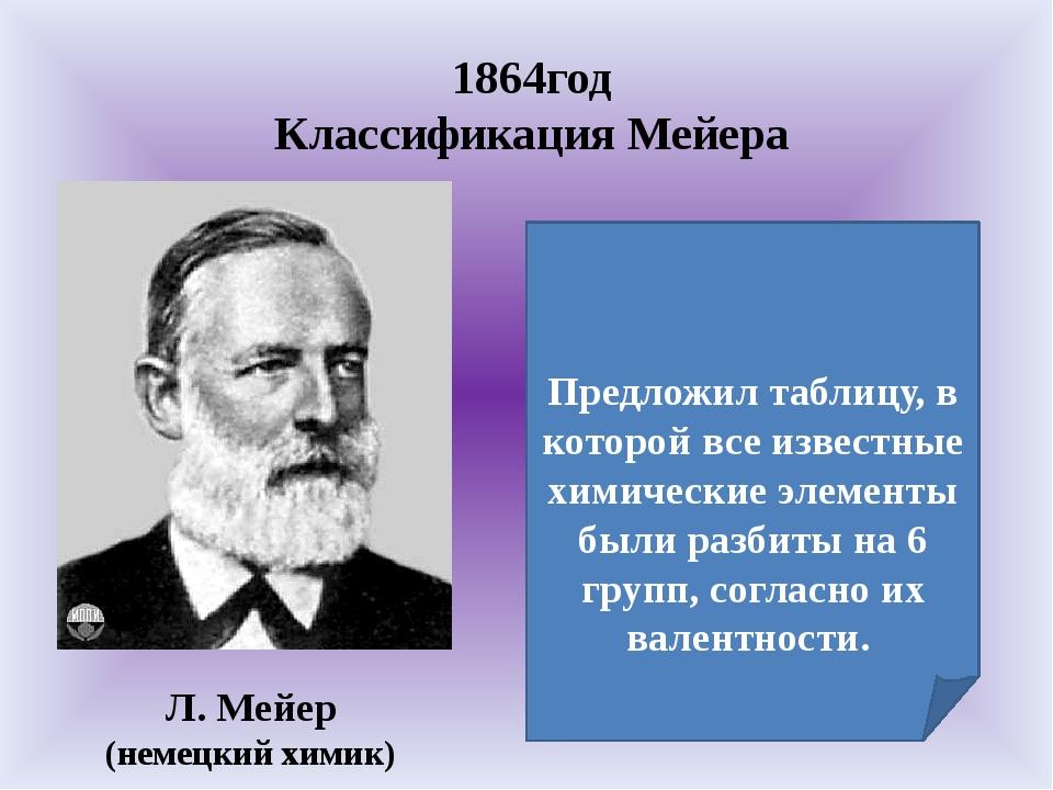 1864год Классификация Мейера Л. Мейер (немецкий химик) Предложил таблицу, в к...