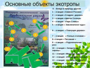 0 - Войди в природу другом 1 – станция «Символ России» 2 – станция «Сладкое