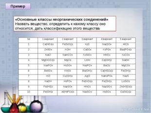 Пример «Основные классы неорганических соединений» Назвать вещество, определи